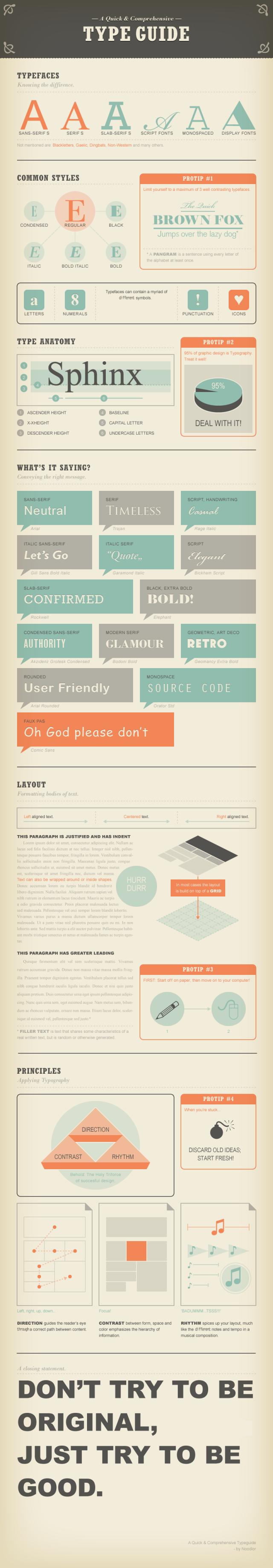 type infographic